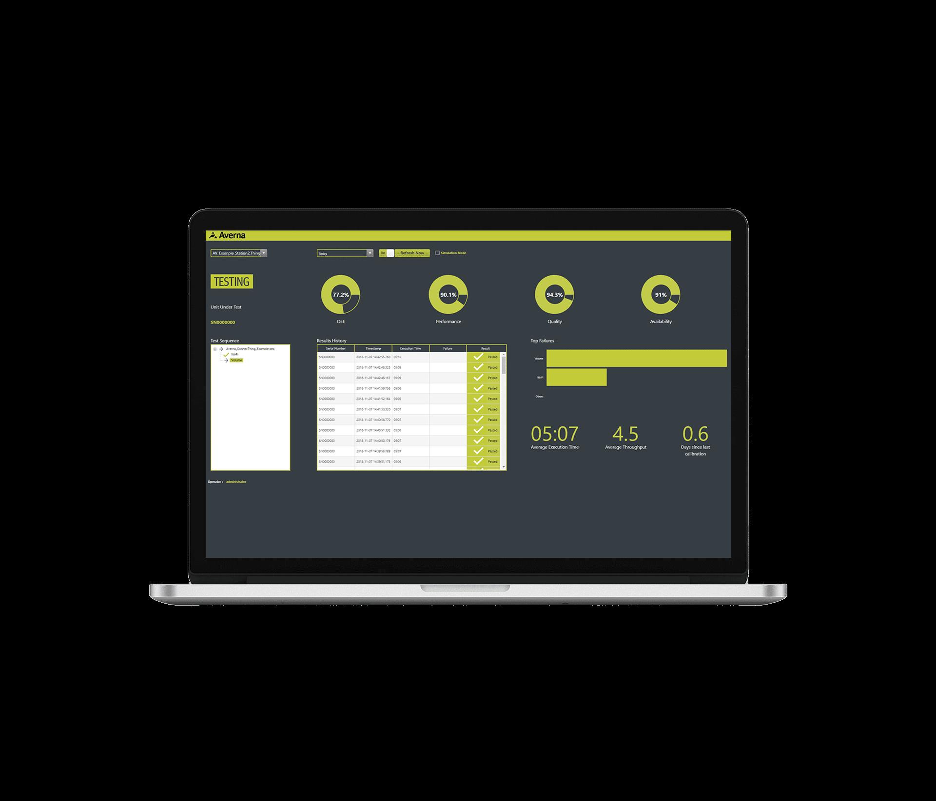 Averna ConnexThing Screen