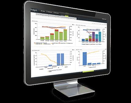 Proligent Analytics