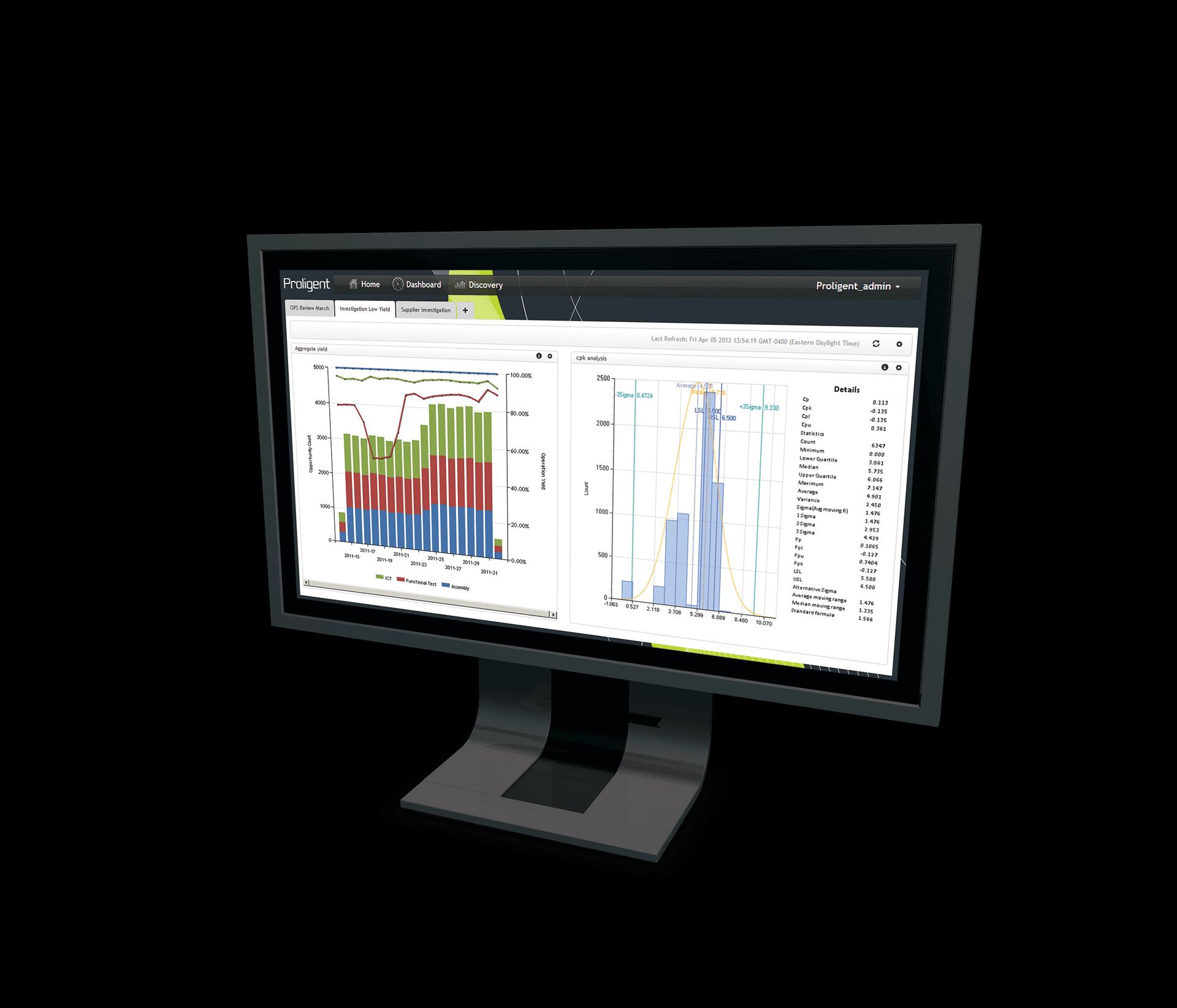 Proligent Screen Dashboard