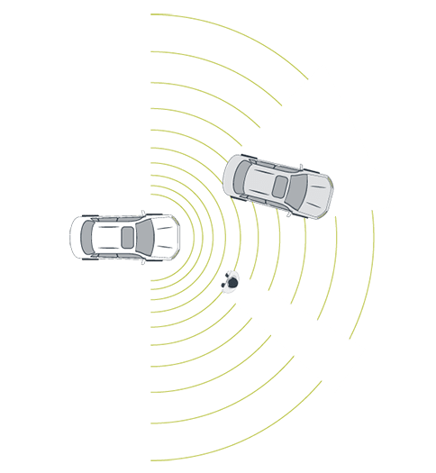 Drawing of two cars using radar for ADAS