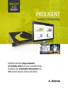 Proligent Analytics for Test and Quality Management