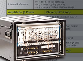 RP-3200 RF Record & Playback Solution for 200-MHz GNSS
