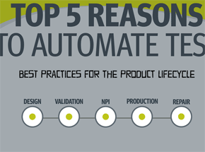 Top 5 Reasons to Automate Test